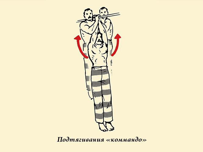 Подтягивания «коммандо»