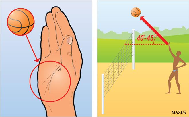 Не отправить мяч в сетку