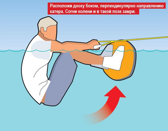 Встать на воду на вейкборде