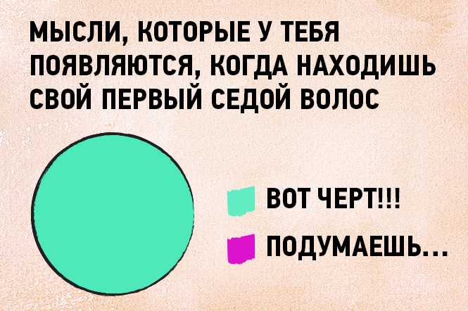 Фото №14 - 16 графиков и диаграмм, которые идеально описывают жизнь тридцати-с-чем-то-летних