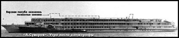 Фото №9 - 6 самых крупных катастроф Советского Союза