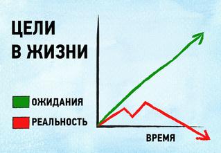 17 графиков и диаграмм, которые идеально описывают жизнь тридцати-с-чем-то-летних