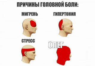 Лучшие шутки об Олегах