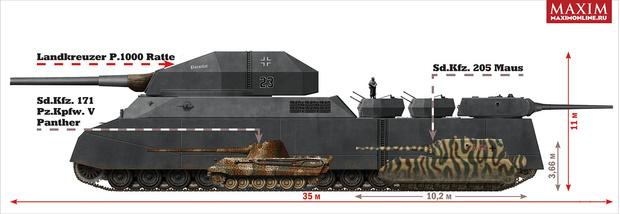 Landkreuzer P.1000 Ratte