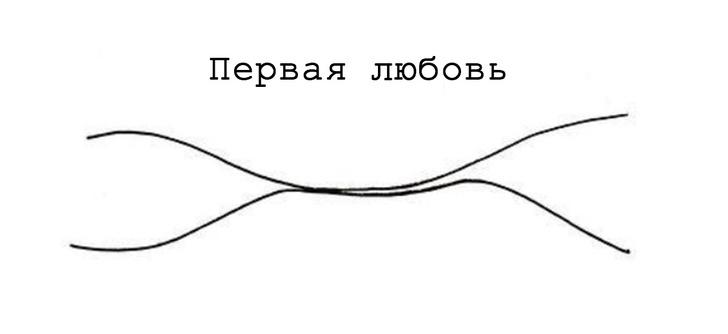 Фото №4 - Художница изобразила все возможные отношения в твоей жизни всего двумя линиями
