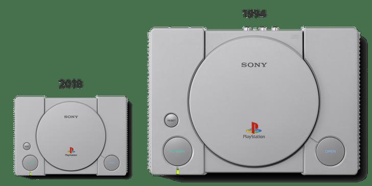 Фото №1 - Sony опубликовала список игр для PlayStation Classic