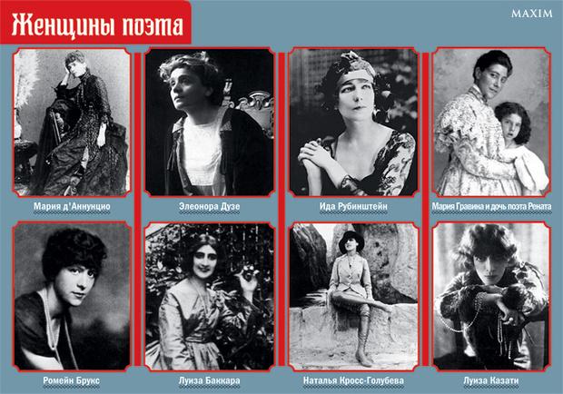 Женщины поэта