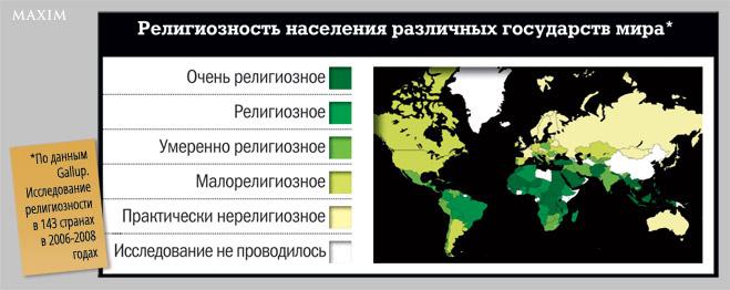 Религиозность населения различных государств мира