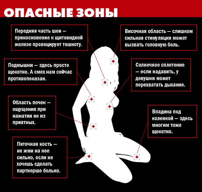 эротический массаж теория