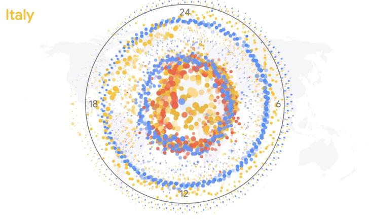 Фото №1 - Красивая визуализация годовой статистики облачного сервиса Google Cloud