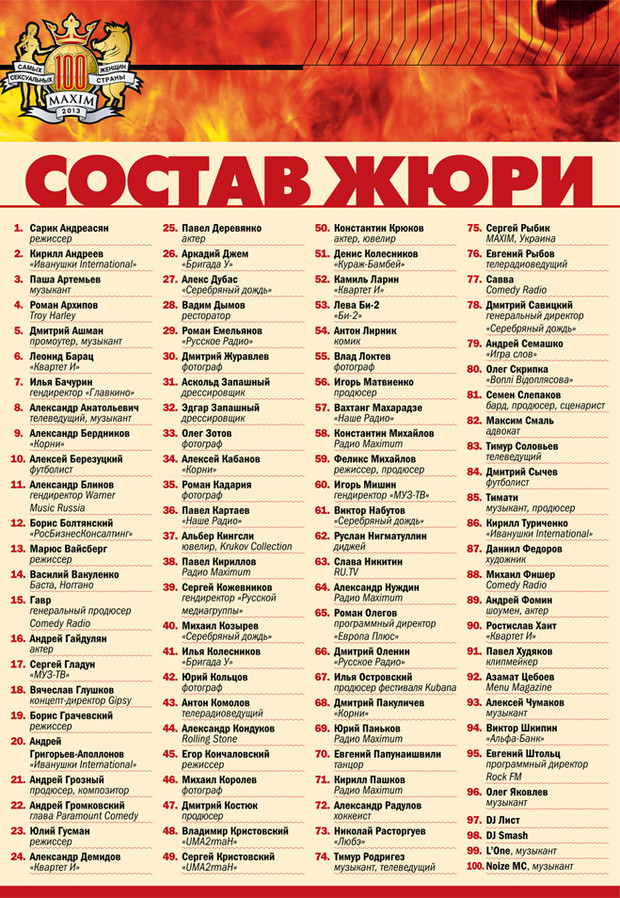 Состав жюри «100 самых сексуальных женщин страны 2013»