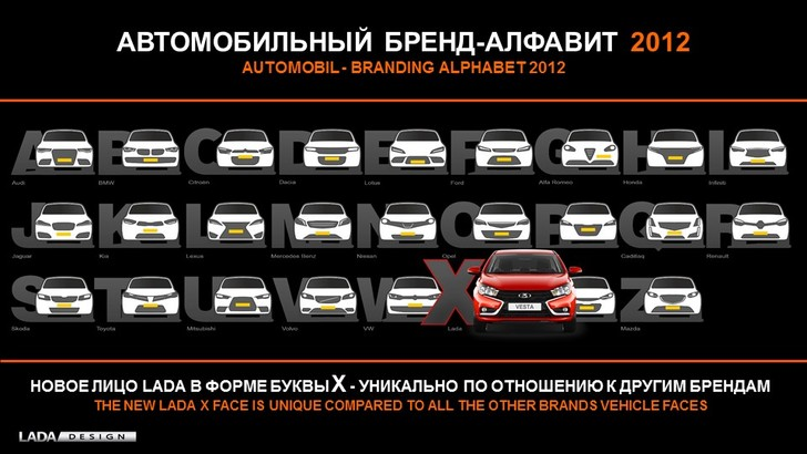 Фото №19 - Главный дизайнер Lada Стив Маттин отвечает на вопросы MAXIM!