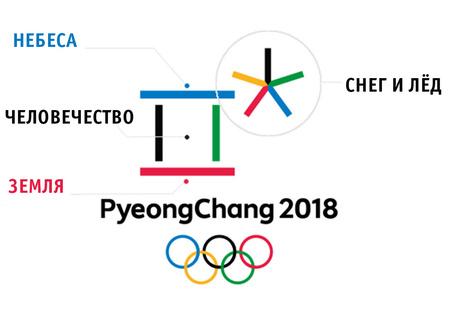 Вот как выглядят медали зимней Олимпиады-2018!