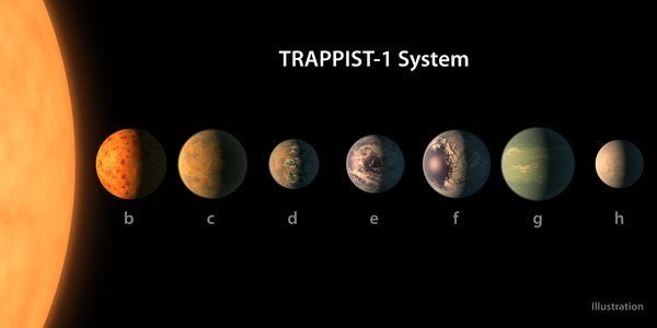 NASA обнаружило новую солнечную систему TRAPPIST-1
