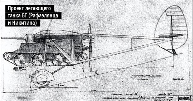 Фото №7 - Советский летающий танк КТ и другие попытки приделать крылья боевым машинам
