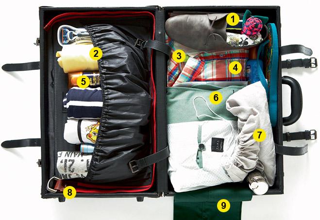 Фото №1 - 10 хитрых способов собрать чемодан