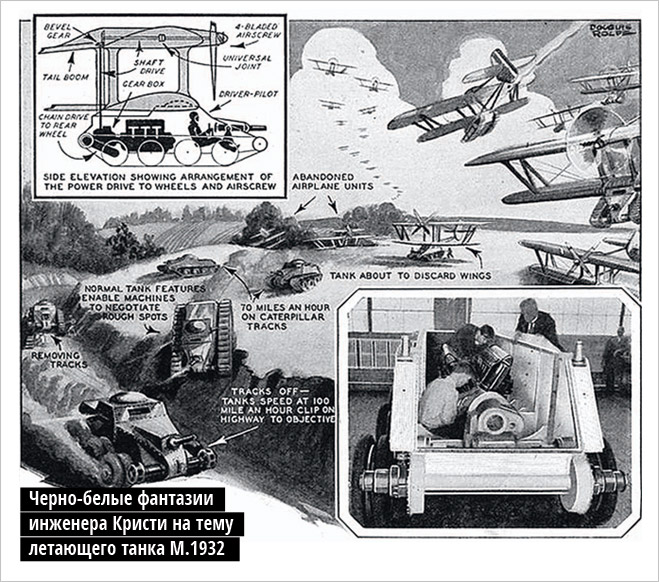 Фото №4 - Советский летающий танк КТ и другие попытки приделать крылья боевым машинам