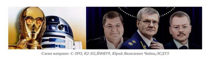 Лучшие шутки про сыновей генпрокурора Чайки — братьев ЛСДУ3 и ЙФЯУ9!