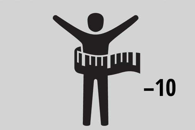 Определить вес по талии