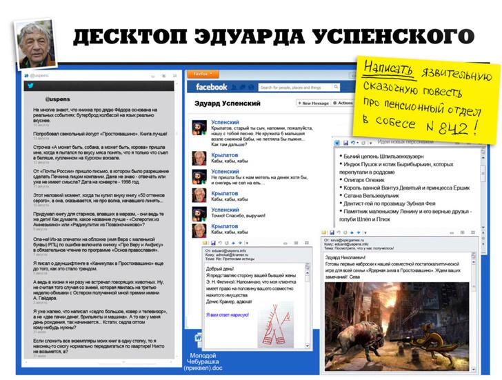 Фото №1 - Что творится на десктопе компьютера Эдуарда Успенского