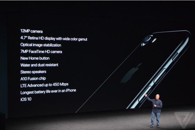 Характеристики айфона 7