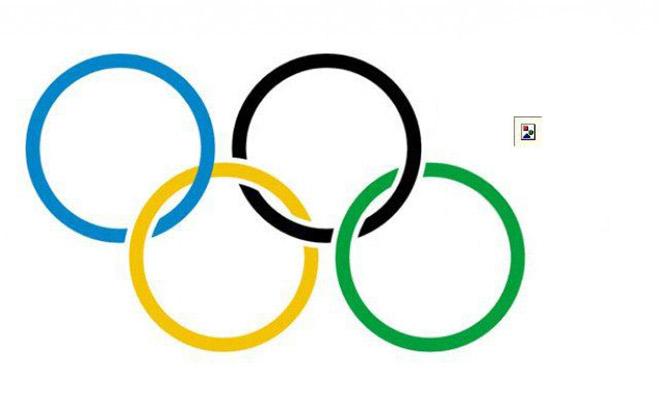 Мем Олимпиады в Сочи