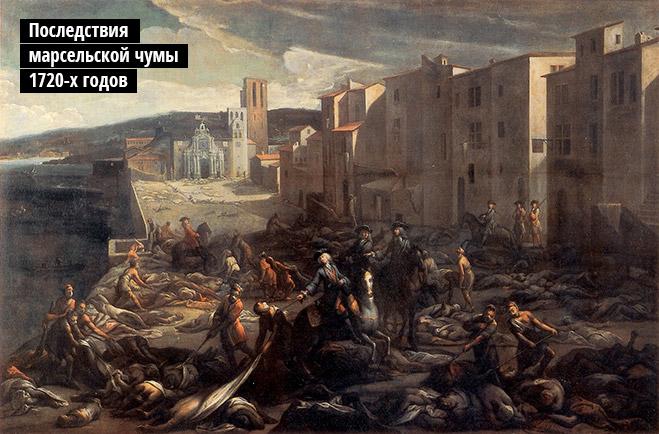 Последствия марсельской чумы 1720-х годов