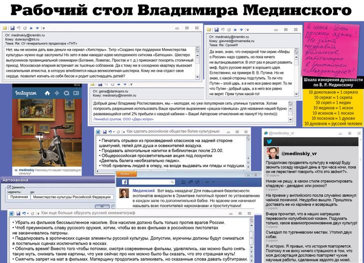 Десктоп Владимира Мединского