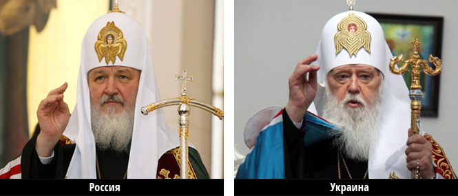 русский патриарх и украинский патриарх