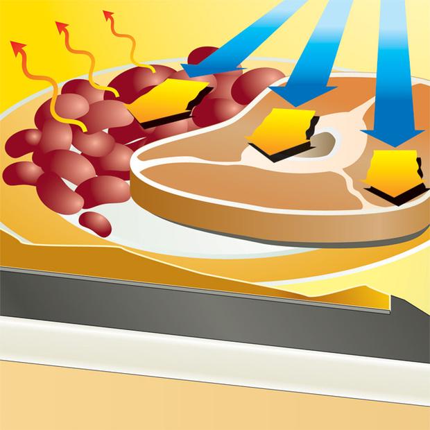 Микроволны нагревают еду