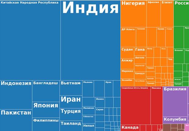 Фото №1 - Население Земли по странам в одной интерактивной картинке (до 2100 года)