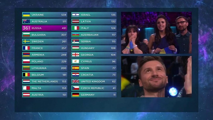 Фото №1 - «Евровидение-2016»: прямая текстовая трансляция MAXIM
