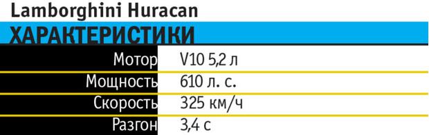Фото №3 - Lamborghini Huracan — самый скотский конкурент Ferrari