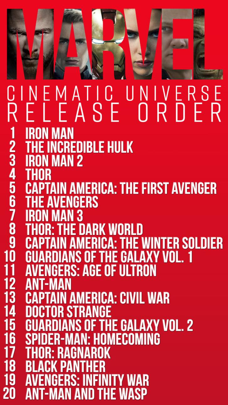 Фото №22 - Как смотреть фильмы Marvel, чтобы понять киновселенную