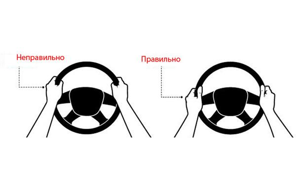 Фото №3 - От того, как ты держишь руки на руле, зависит, получишь ли ты травмы при аварии