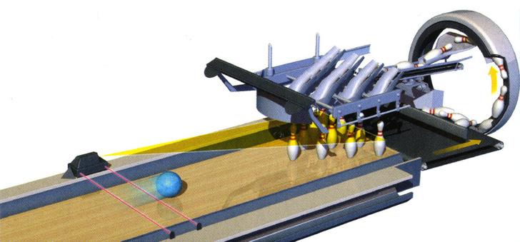 Фото №1 - Как это работает: механизм боулинга