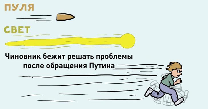 Фото №1 - Лучшие шутки о «Прямой линии» с президентом и Газзаев!