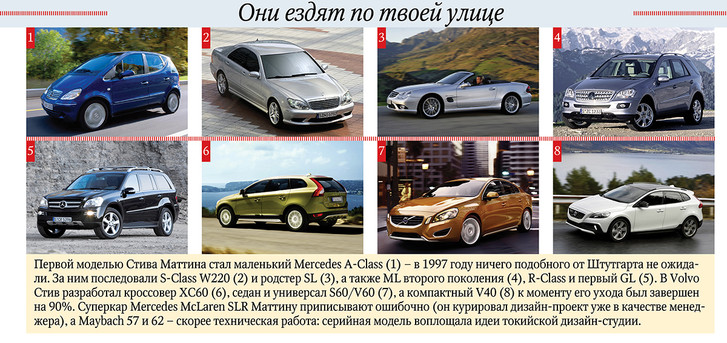 Фото №6 - Главный дизайнер Lada Стив Маттин отвечает на вопросы MAXIM!