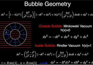Учёные построили математическую модель машины времени