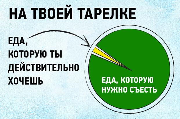 Фото №12 - 16 графиков и диаграмм, которые идеально описывают жизнь тридцати-с-чем-то-летних