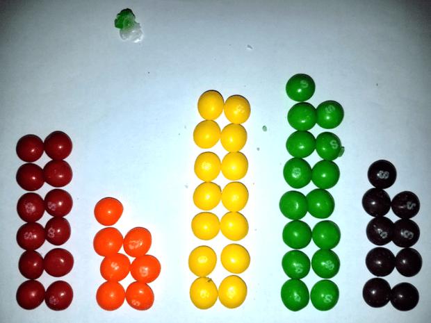 Фото №1 - Математик три месяца искал две одинаковые пачки Skittles