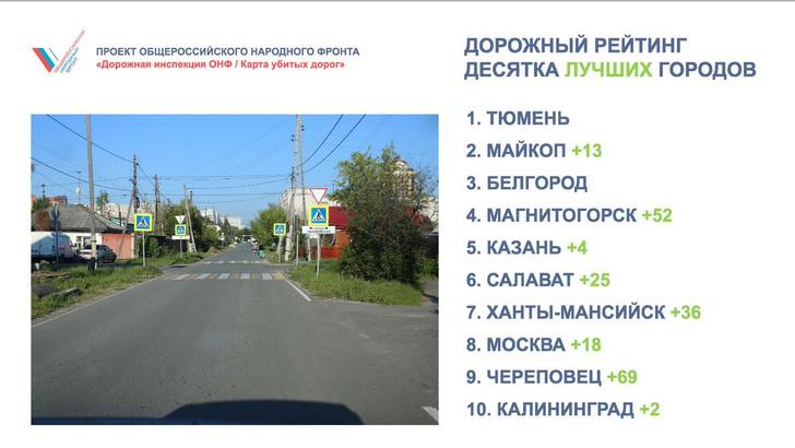 Фото №3 - Позор года! 10 городов России с самыми убитыми дорогами!