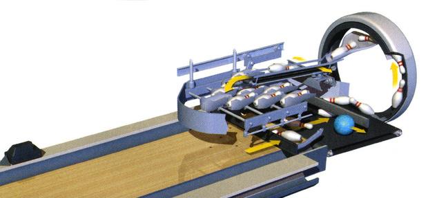 Фото №2 - Как это работает: механизм боулинга