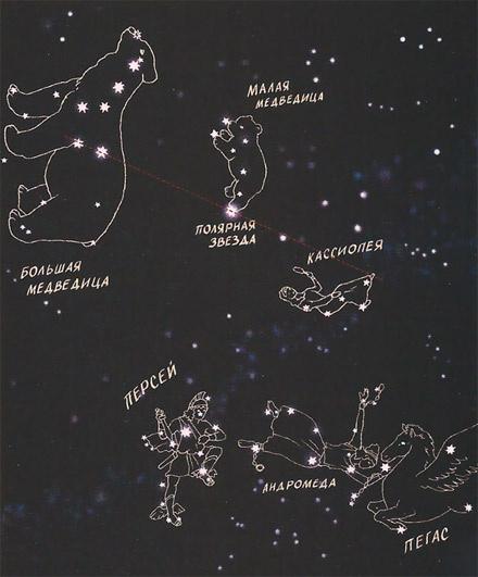 Созвездие большая медведица своими руками