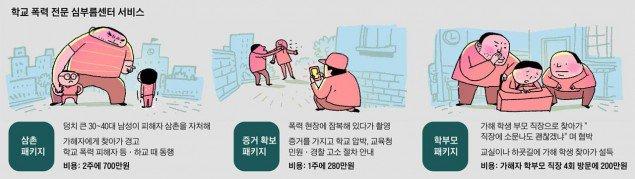 Фото №2 - Южнокорейские семьи нанимают «бандитских дядь», чтобы те общались с обидчиками их детей в школе