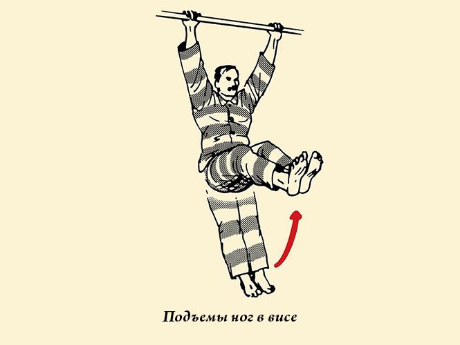 Подъемы ног в висе