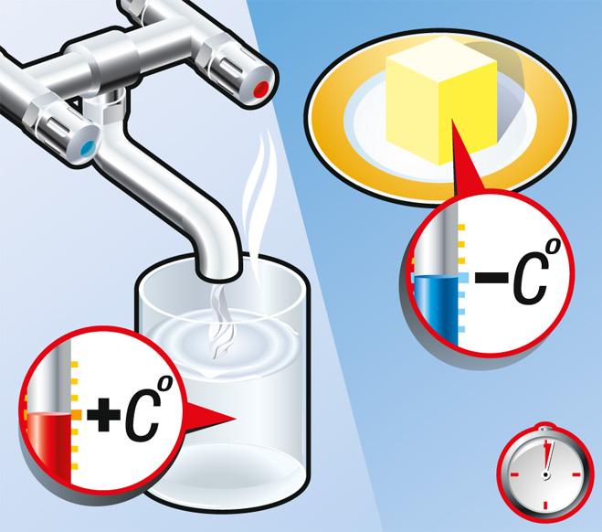 Фото №1 - Совет без слов: как быстро размягчить сливочное масло