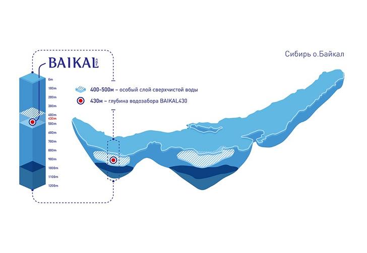 Фото №2 - Байкал с глубины 430 метров