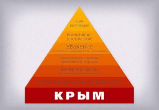 Инфографика государственной важности