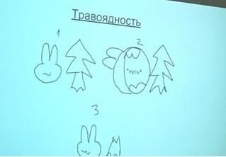 «Презентация года» по биологии, которая заменит тебе школьный курс